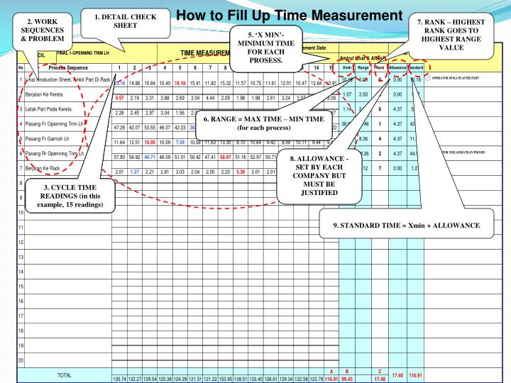 How to Fill Up Time Measurement