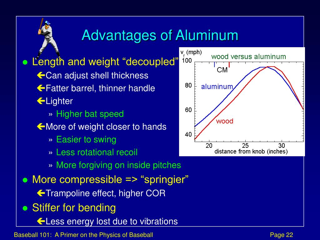 Advantages of Aluminum