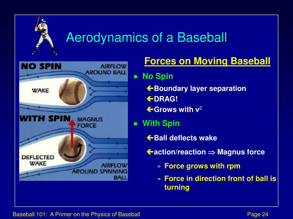 Aerodynamics of a Baseball