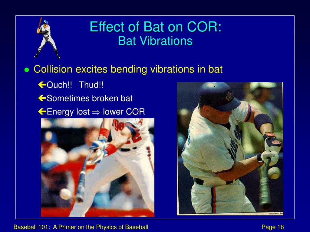 Effect of Bat on COR:
