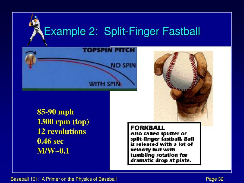 Example 2:  Split-Finger Fastball