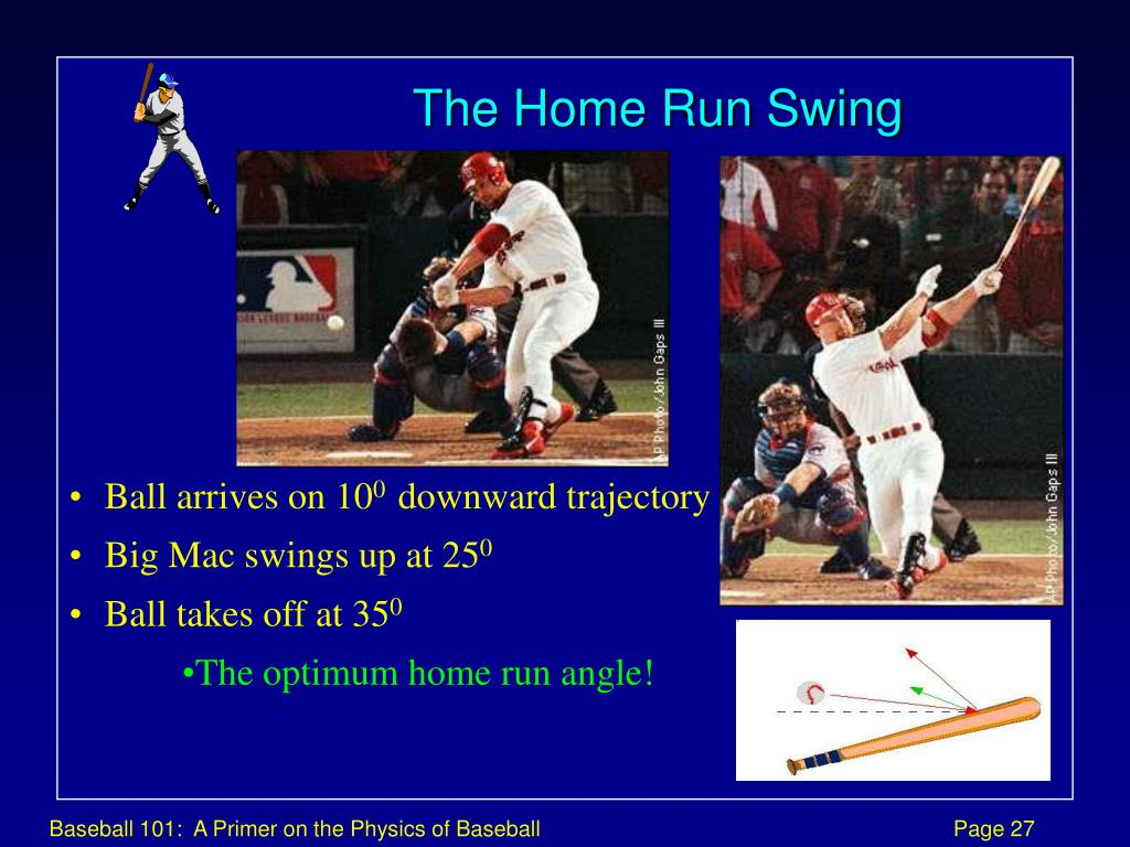 The Home Run Swing