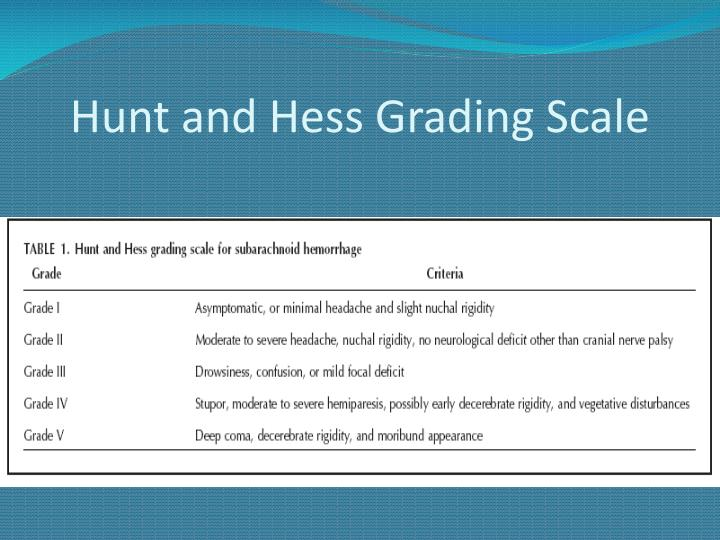 Hunt and Hess Grading Scale