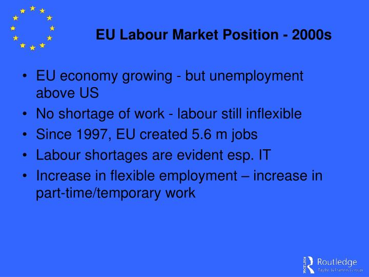 EU Labour Market Position - 2000s