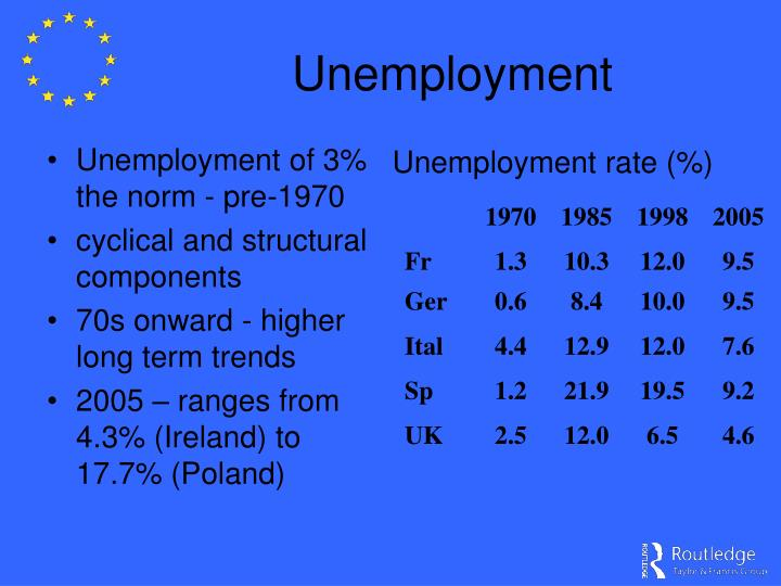 Unemployment of 3% the norm - pre-1970