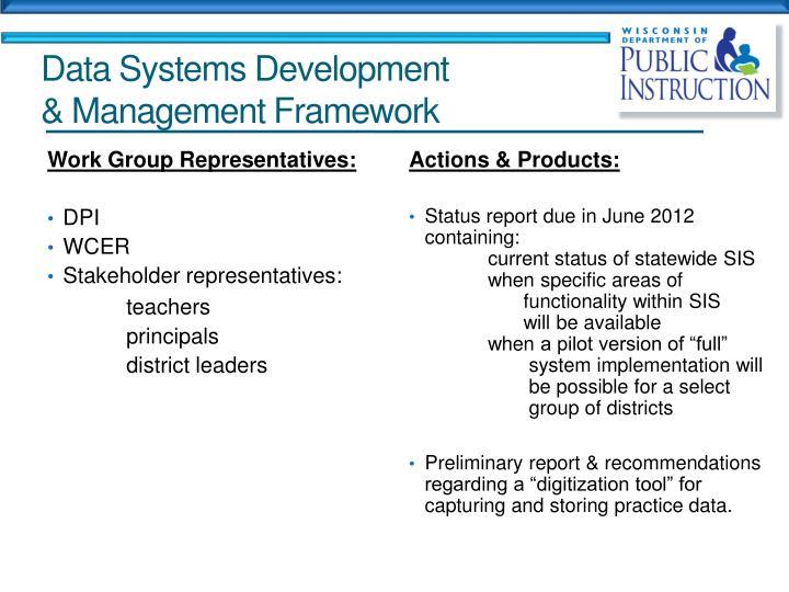 Data Systems Development