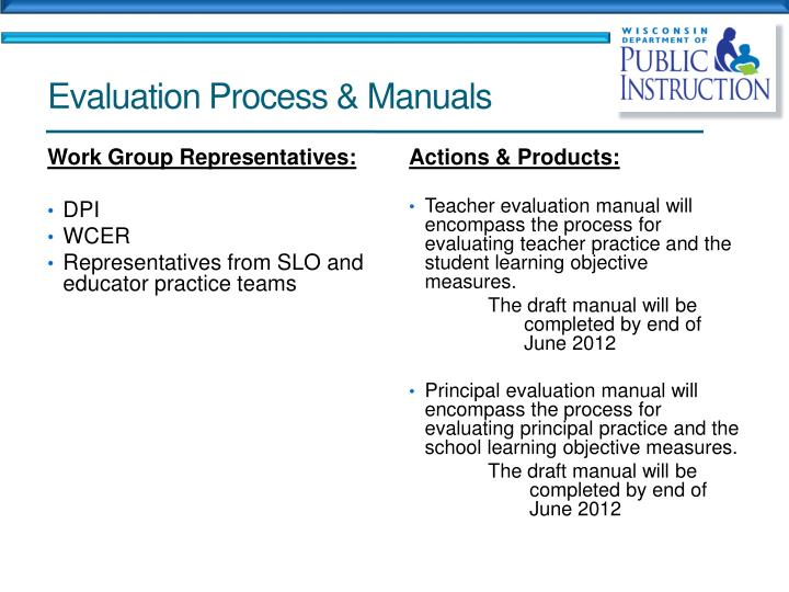 Evaluation Process & Manuals