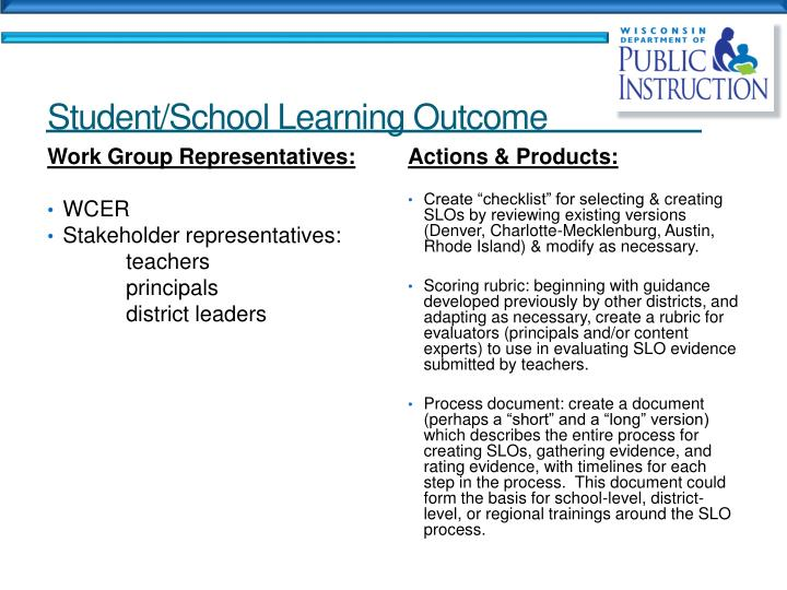 Student/School Learning Outcome
