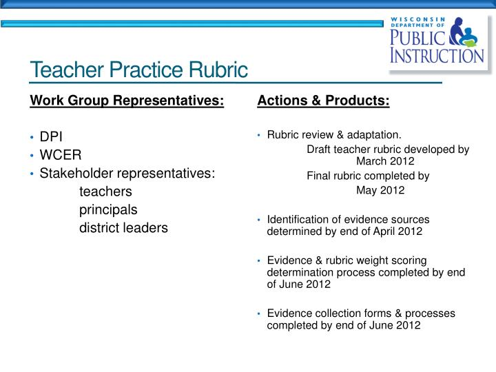 Teacher Practice Rubric