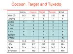 cocoon target and tuxedo