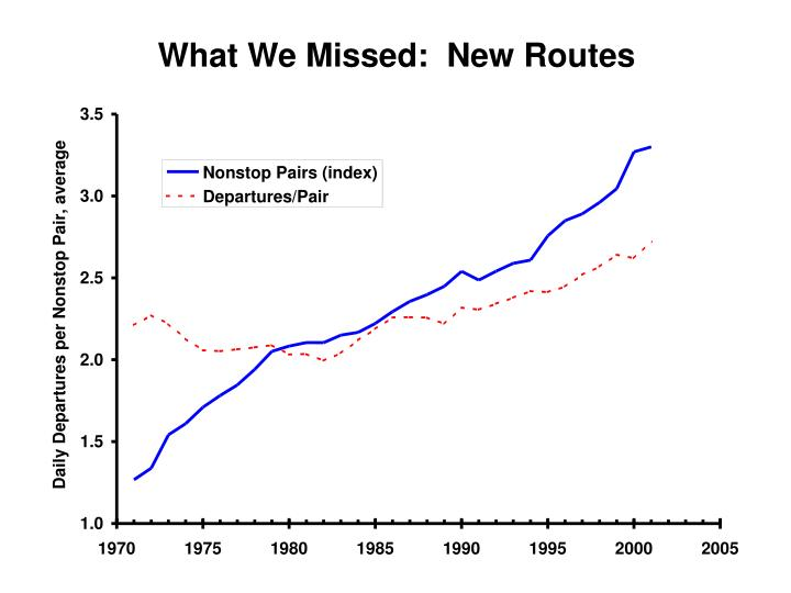 What We Missed:  New Routes