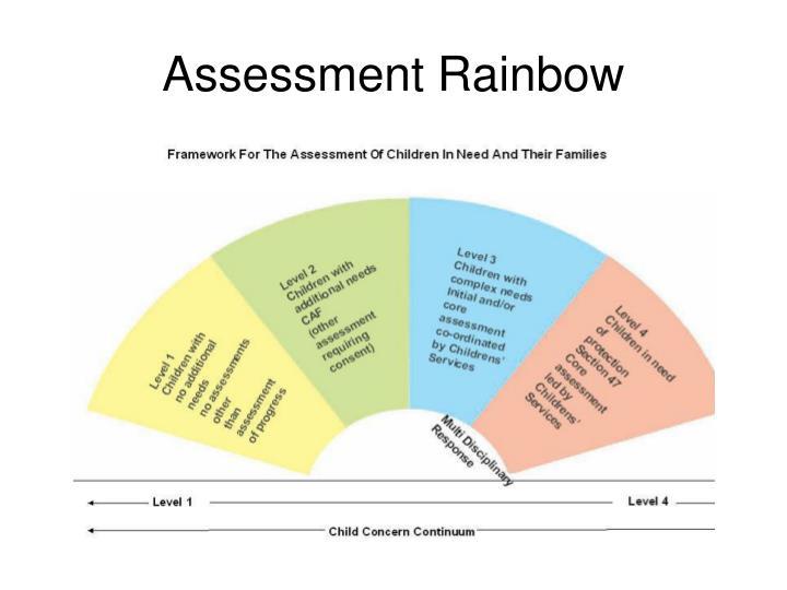 Assessment Rainbow