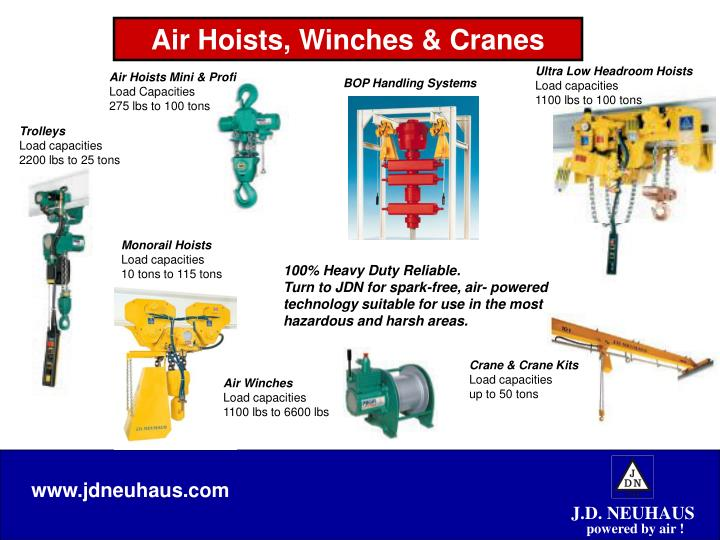 Air hoists winches cranes