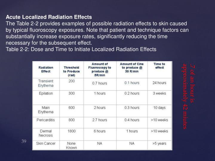 Acute Localized Radiation Effects