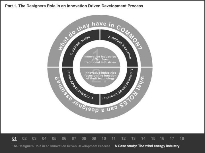 Part 1. The Designers Role in an Innovation Driven Development Process