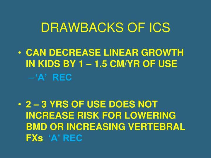 DRAWBACKS OF ICS