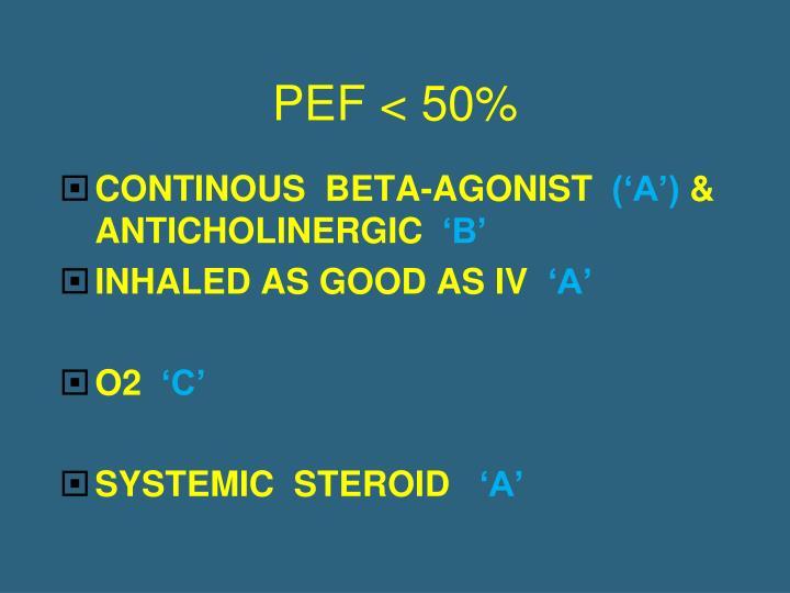 PEF < 50%