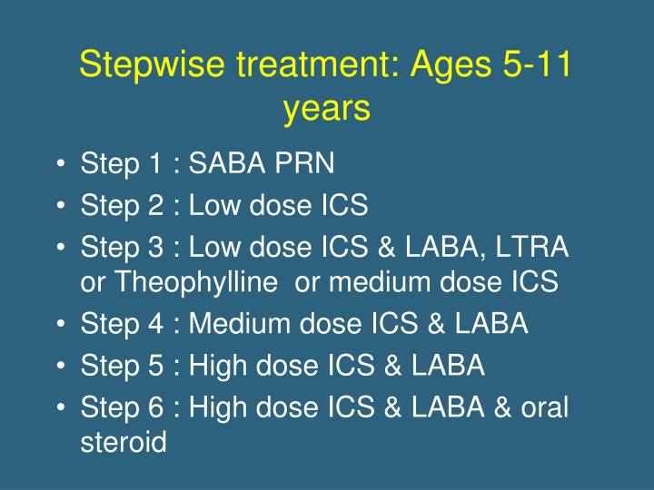 Stepwise treatment: Ages 5-11 years