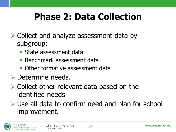 Phase 2: Data Collection