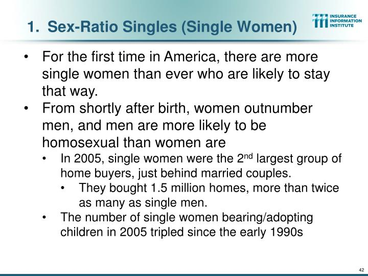 Sex-Ratio Singles (Single Women)