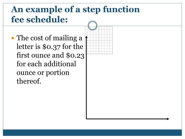 An example of a step function