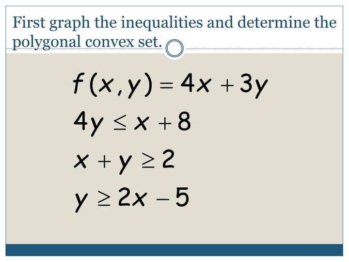 First graph the inequalities and determine the polygonal convex set.