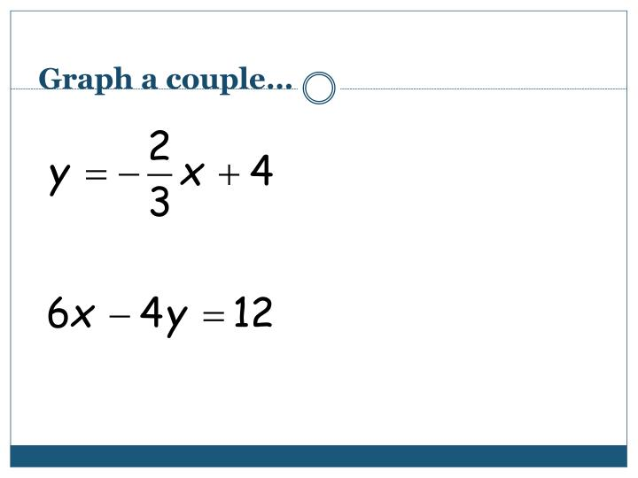 Graph a couple…
