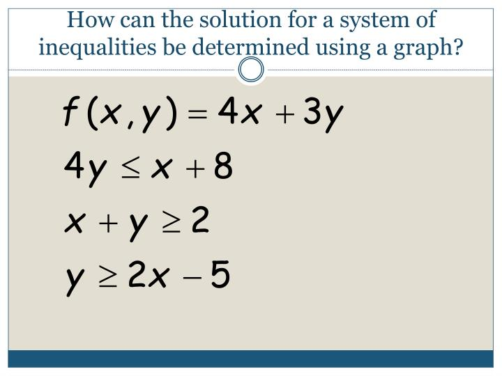 How can the solution for a system of inequalities be determined using a graph?