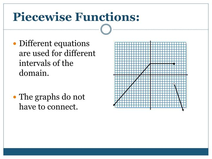 Piecewise Functions: