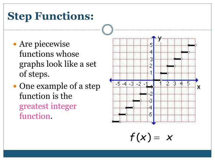 Step Functions: