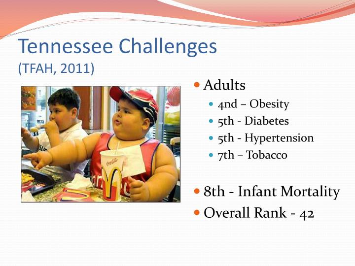Tennessee Challenges