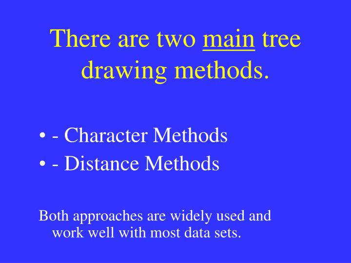- Character Methods