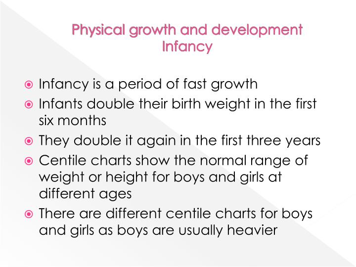 Deviations from normal physical and psychological growth and