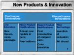 new products innovation