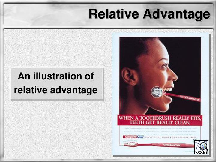 Relative Advantage