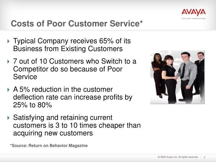 Costs of Poor Customer Service*