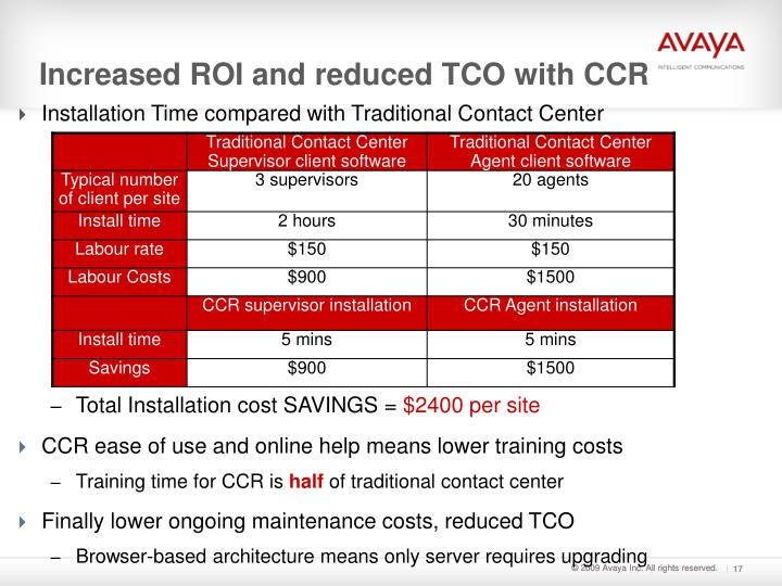 Increased ROI and reduced TCO with CCR