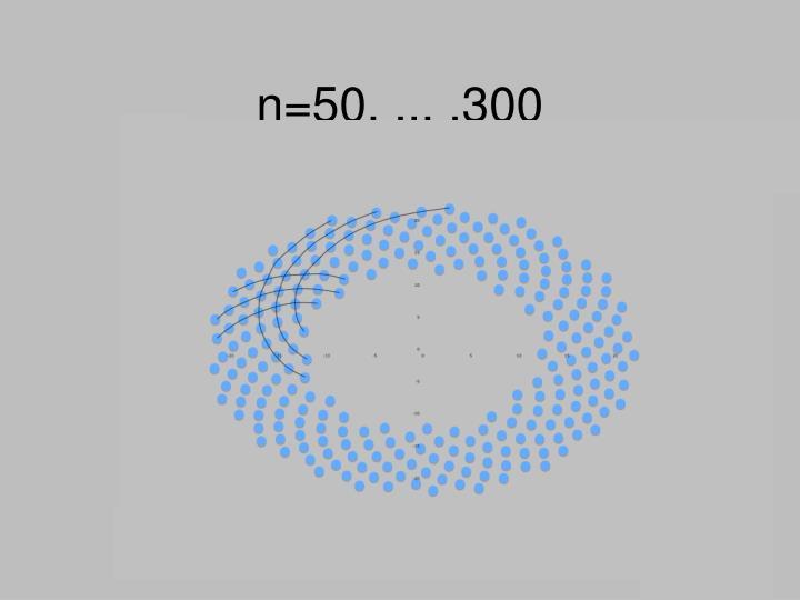 n=50, ... ,300