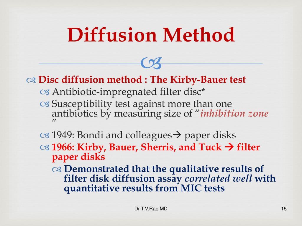 Diffusion Method