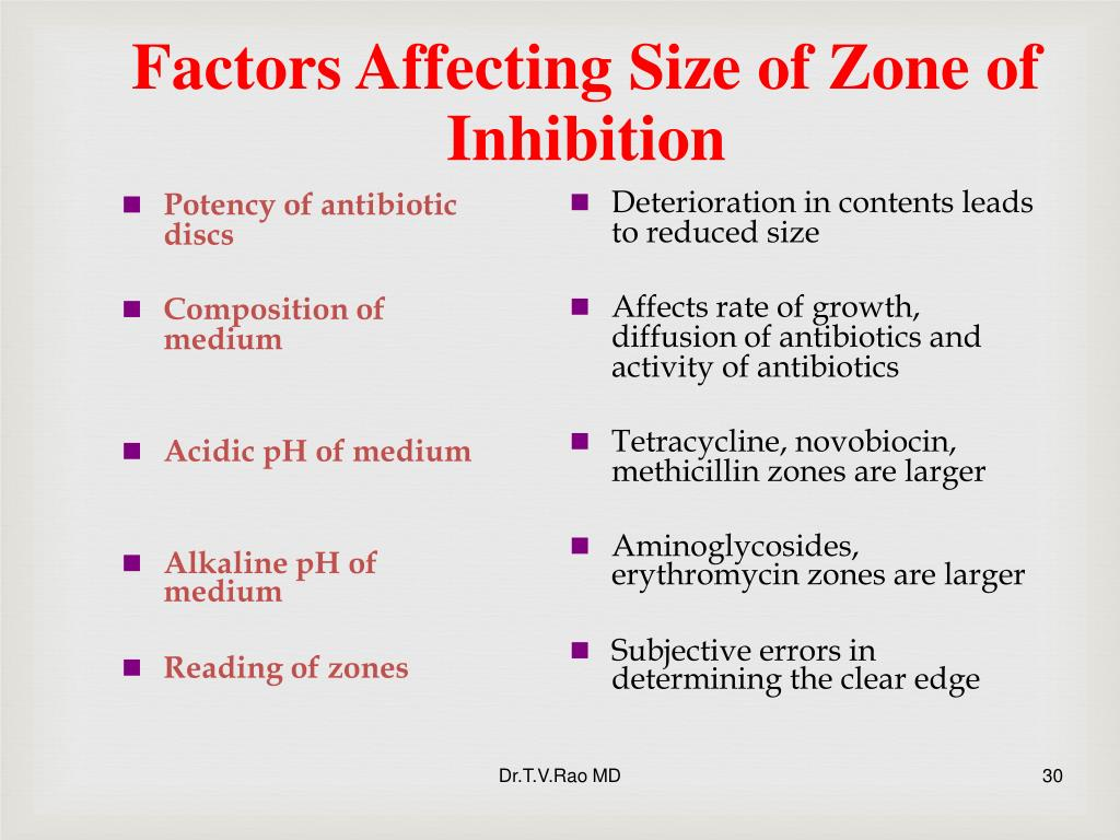 Factors Affecting Size of Zone of Inhibition