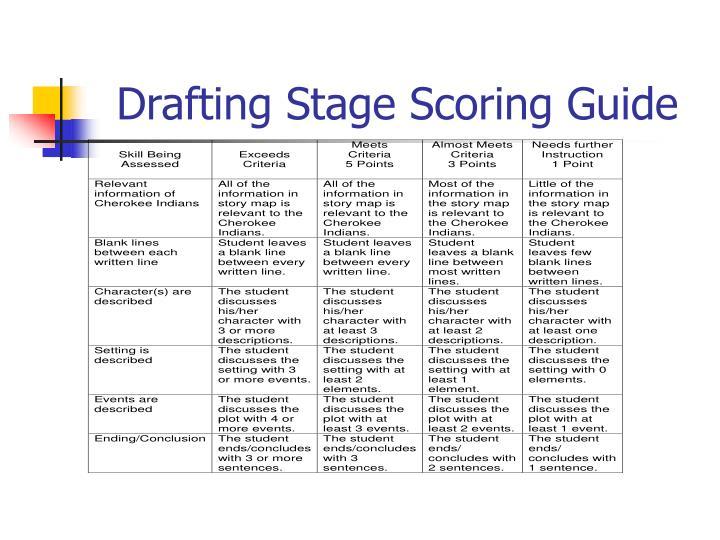 Drafting Stage Scoring Guide