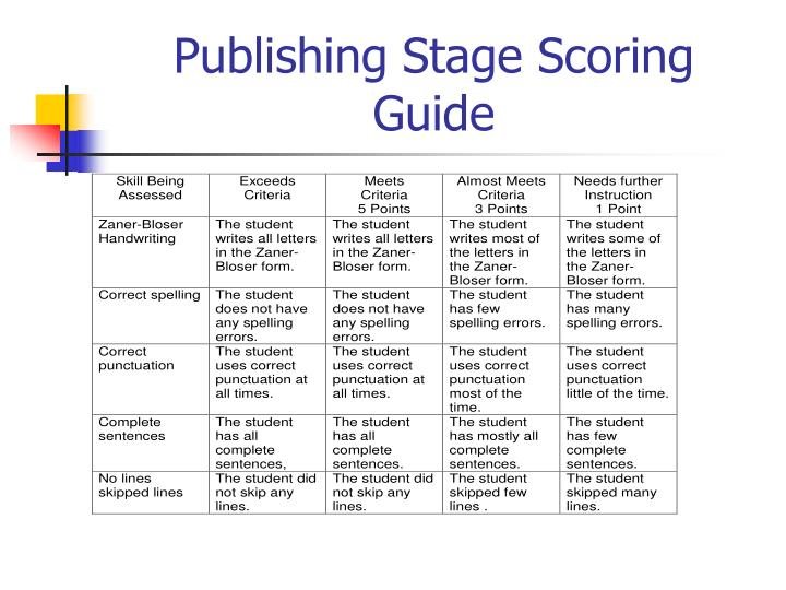 Publishing Stage Scoring Guide