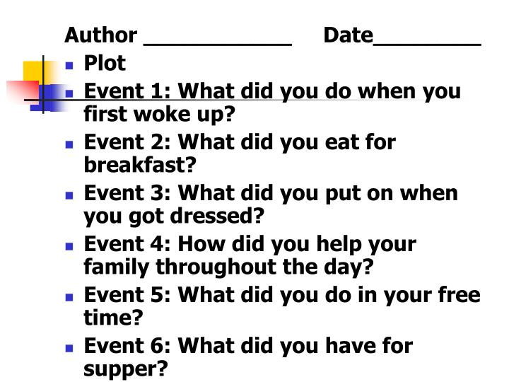 Author ___________     Date________