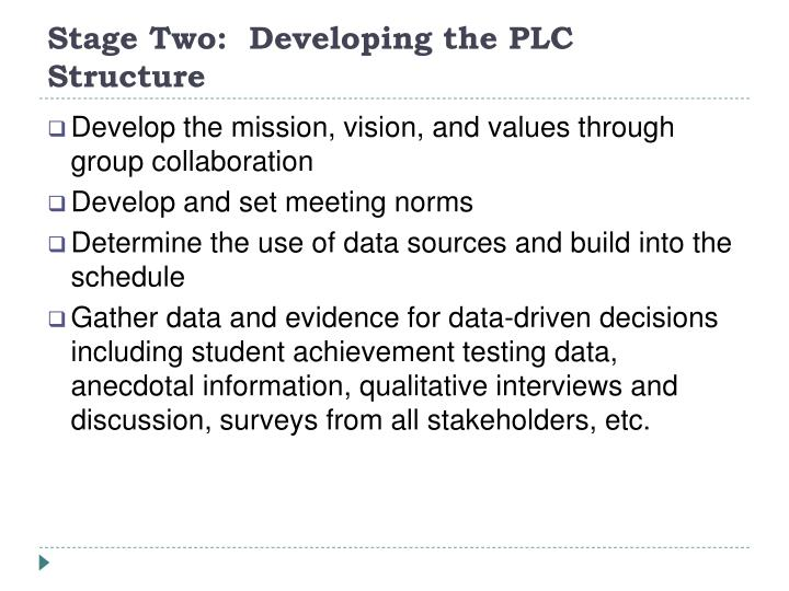 Stage Two:  Developing the PLC Structure