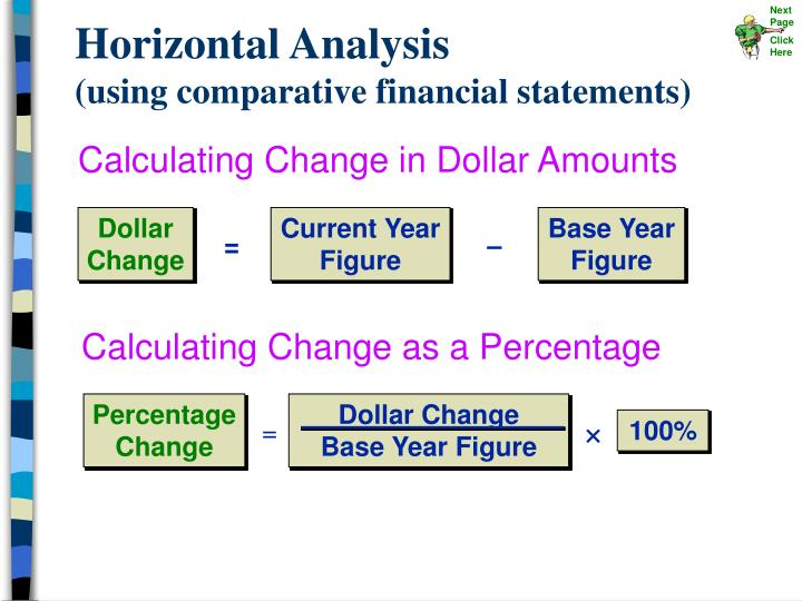 Horizontal analysis using comparative financial statements