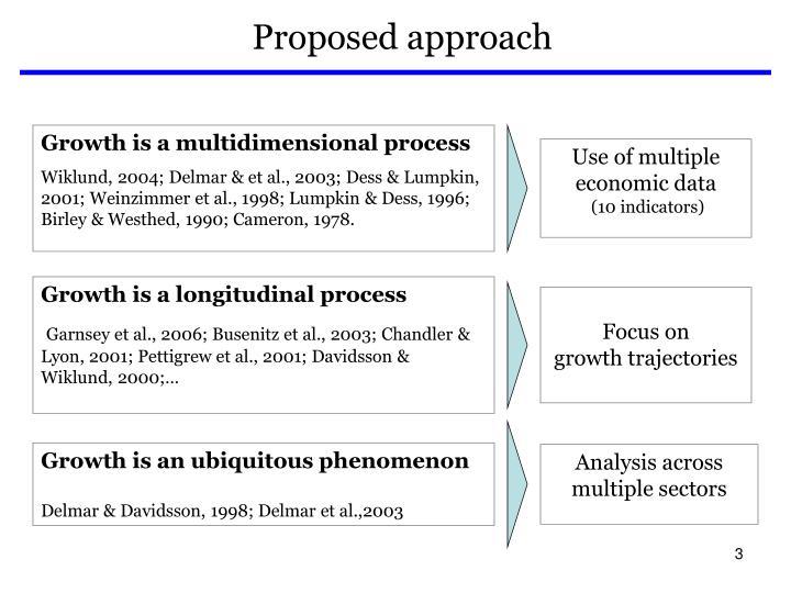 Use of multiple economic data