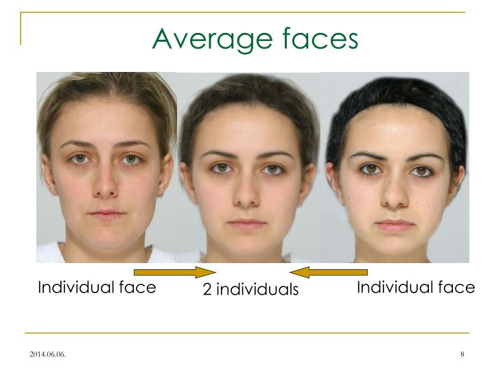 Average faces
