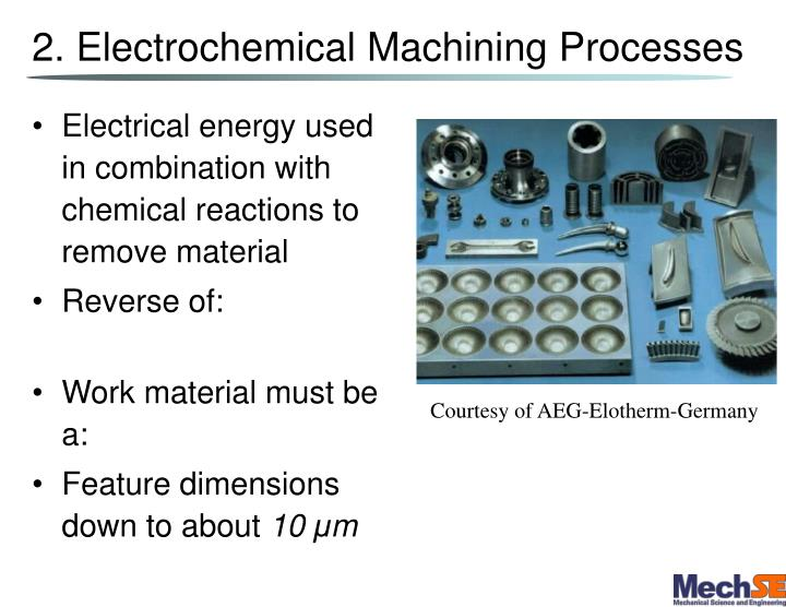 2. Electrochemical Machining Processes