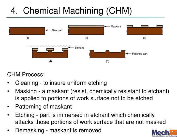 4.  Chemical Machining (CHM)