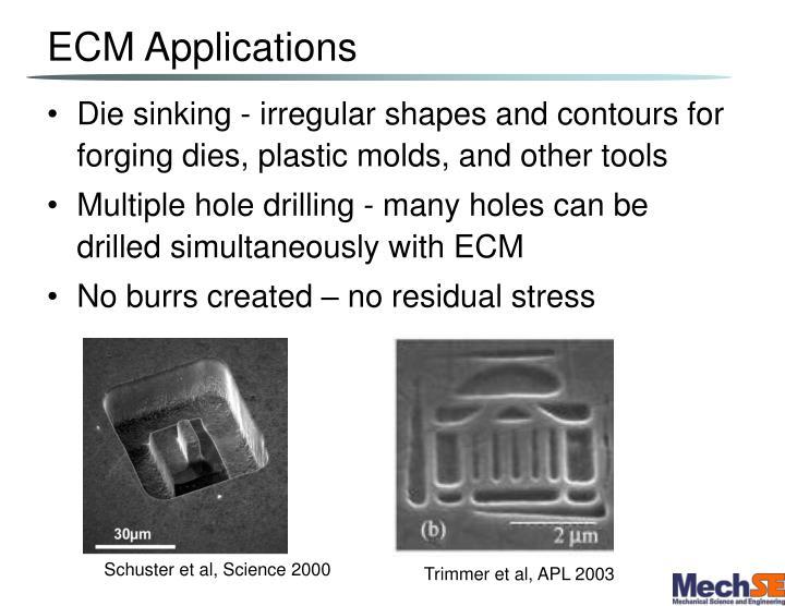 ECM Applications